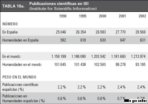 45 watermark 560x480 publicaciones cientificas isi libro blanco Humanidades para humanizar