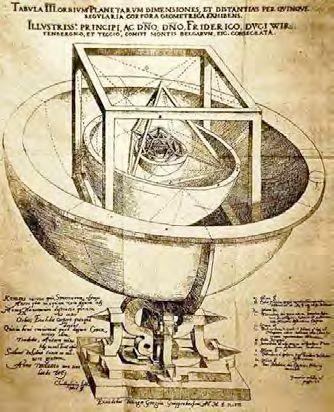 Mysterium cosmographicum JOHANNES KEPLER.  Pasado y futuro de la astronomía.