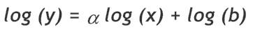logaritmo Los números de la biología (I)